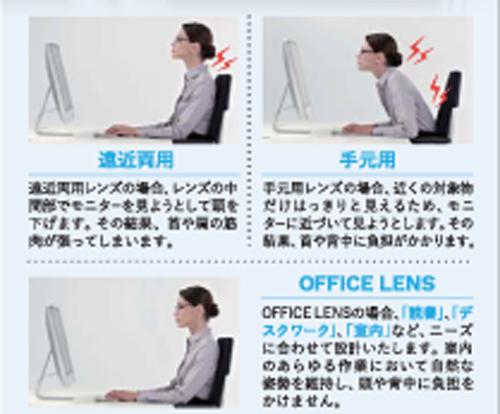 姿勢 パソコン メガネレンズ.jpg